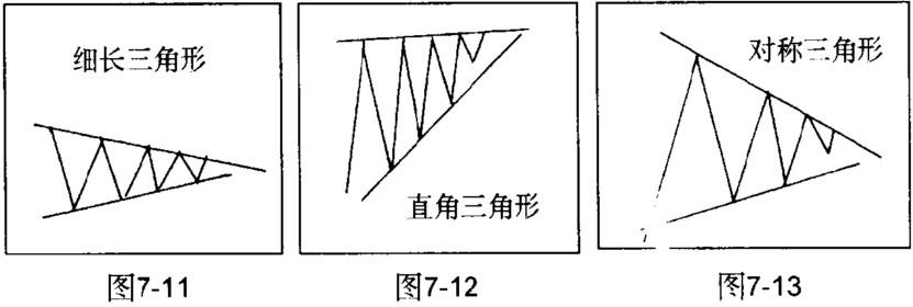 三角形整理