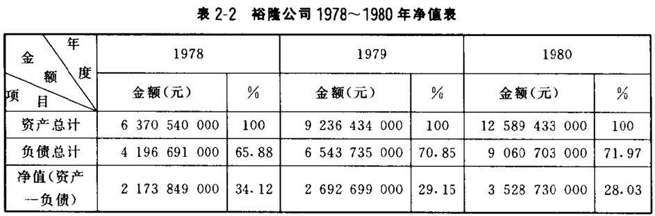 【转载】股票操作学(6) - 徐斌 - ☆